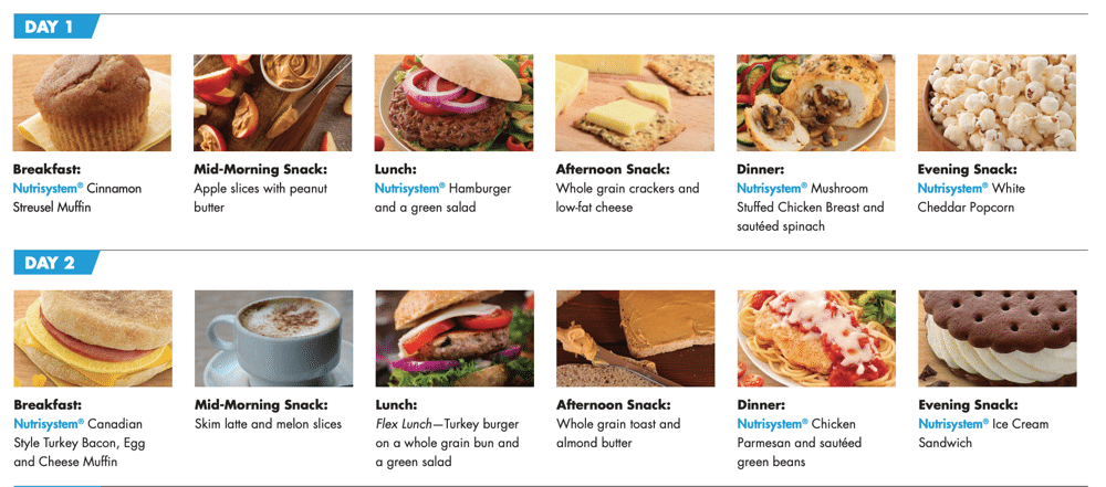 nutrisystem sample menu for diabetics