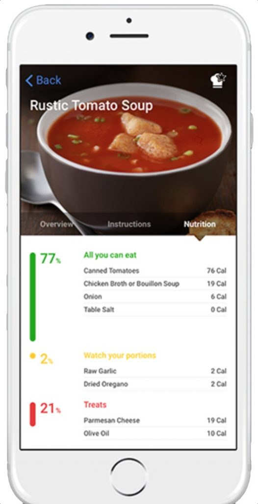 access a huge database of healthy recipes any time from your app which also shows their full pricing details