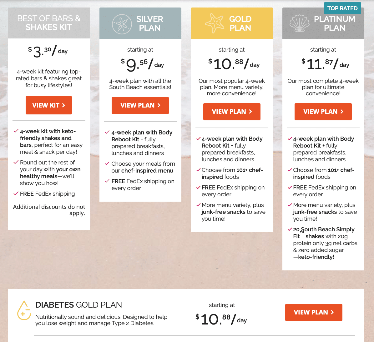a chart detailing prices with our exclusive 50 off discount applied
