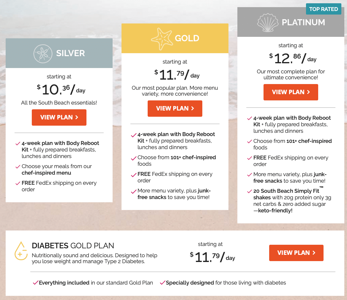 a chart explaining what their pricing normally looks like