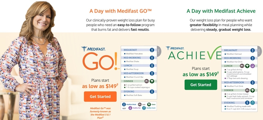 the newest Medifast coupons